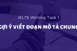 ieltswriting